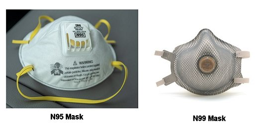 n95-and-n99-masks